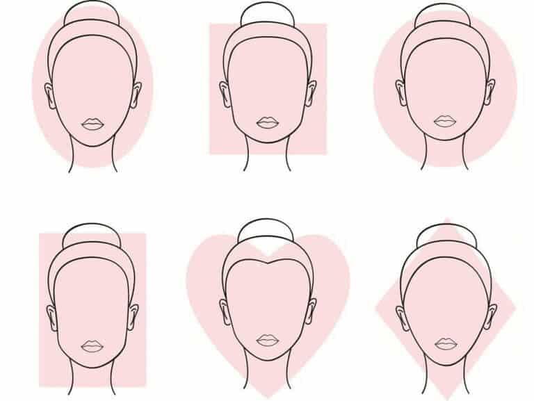 Forme del viso